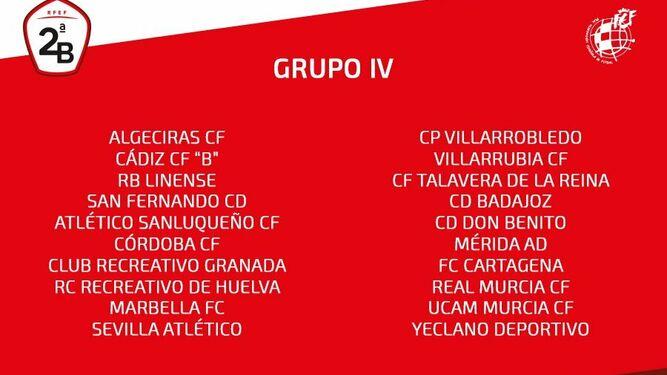 La Federación confirma un grupo IV sin el Melilla y con los manchegos